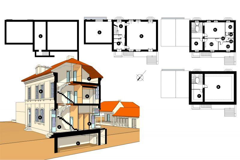 Diagnostic de bâtiment communaux - Athias Architecte